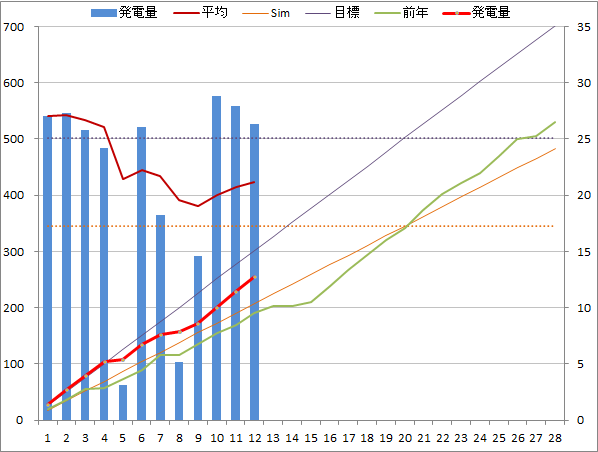 20150212graph.png