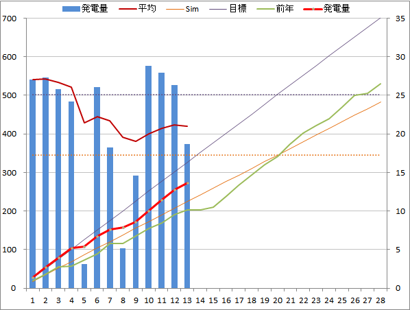 20150213graph.png