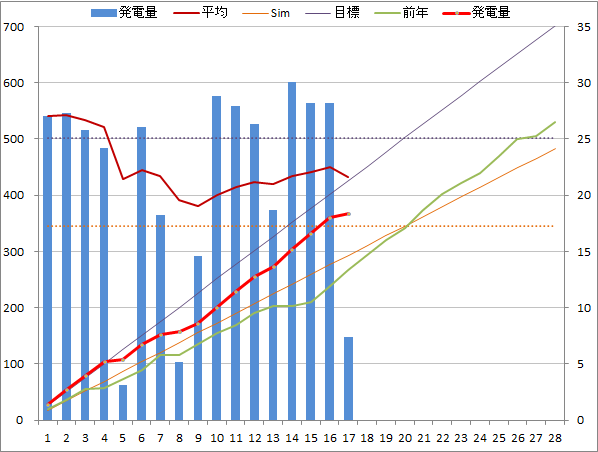 20150217graph.png
