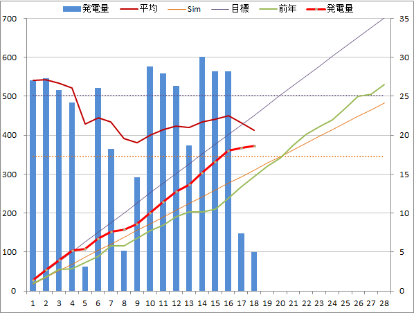 20150218graph.png