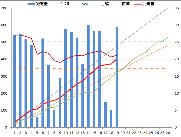 20150219graph.png