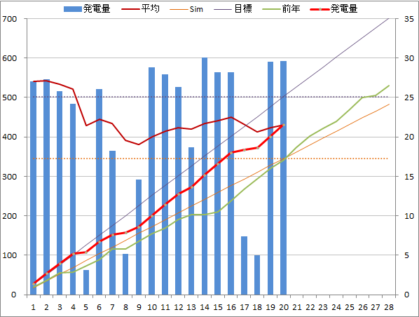 20150220graph.png