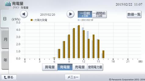 20150220hemsgraph.png