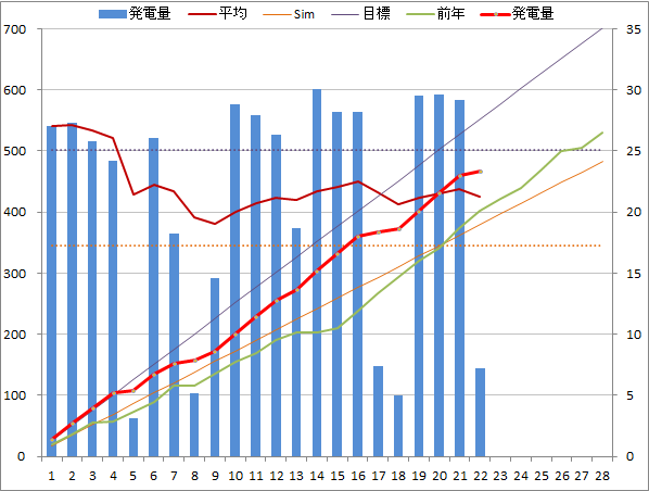 20150222graph.png