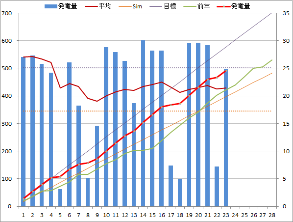 20150223graph.png
