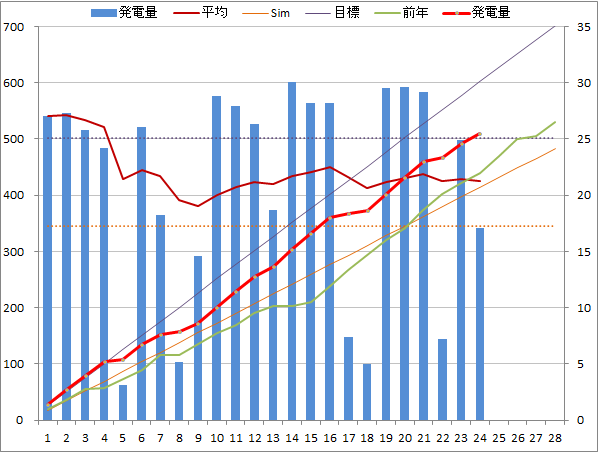20150224graph.png