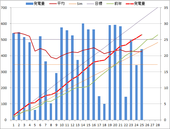 20150225graph.png