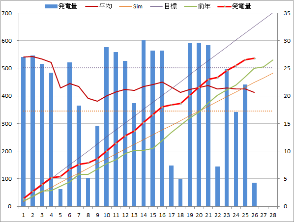 20150226graph.png