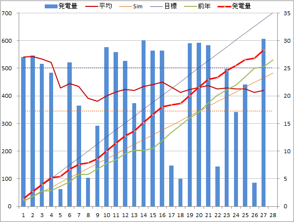 20150227graph.png