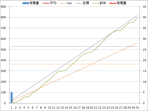 20150301graph.png