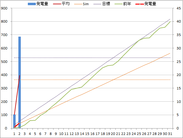 20150302graph.png