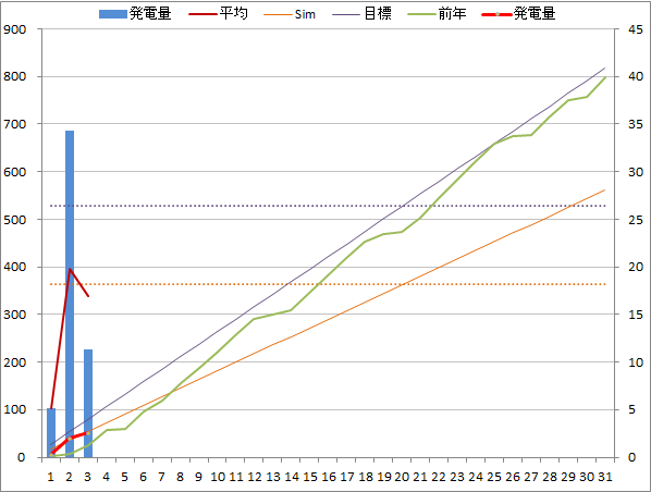 20150303graph.png