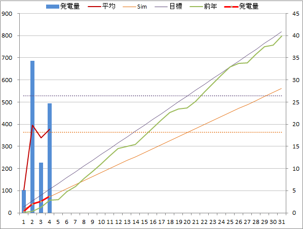 20150304graph.png