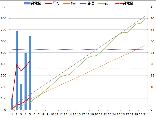 20150305graph.png