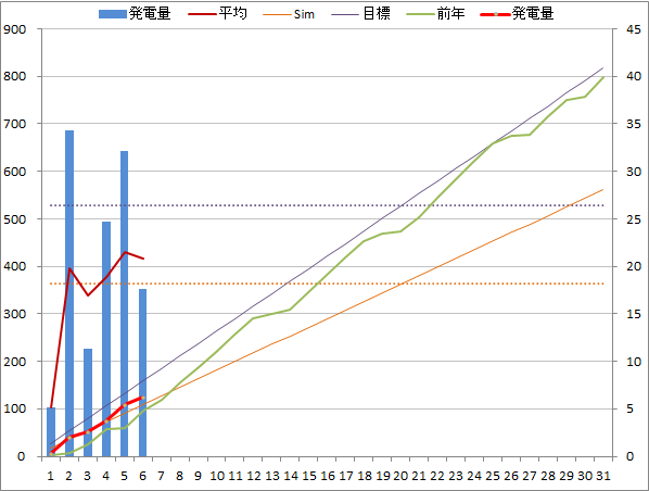 20150306graph.png