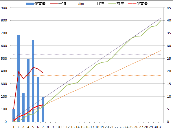 20150307graph.png
