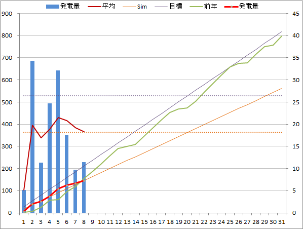 20150308graph.png