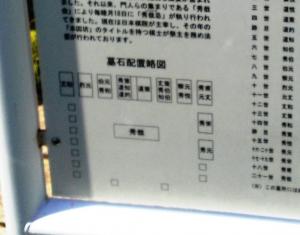 本因坊家墓所説明板