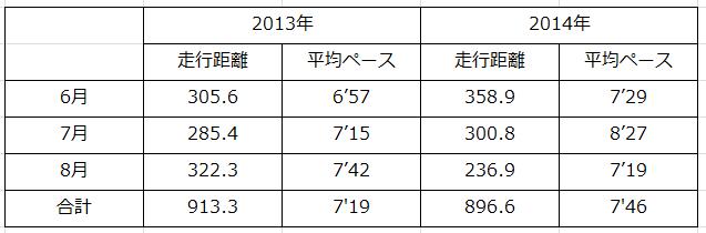 20150818