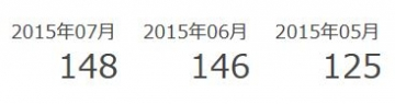 infoseek メールdeポイント 履歴 201507