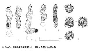 「ものと人間の文化史131-Ⅱ 漆Ⅱ」333ページ図