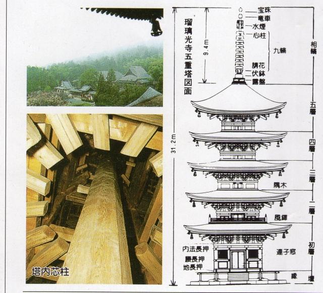 瑠璃光寺 建築図