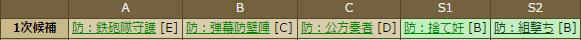 簗田晴助 スキルテーブル