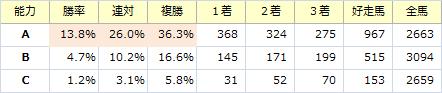 能力_20150823