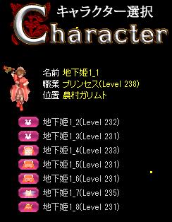 地下姫lv - コピー