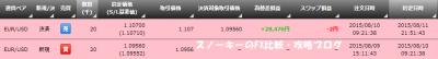 20150811トライオートFX約定+28476円