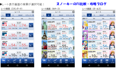 SBIFXトレードAndroidアプリ20156