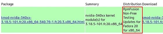 kmod_nvidia3_18_5_340_76_Testing.jpg