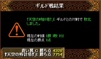 RedStone 15.07.20[03]