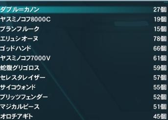 10950
