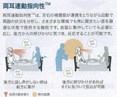 補聴器情報 吉川店