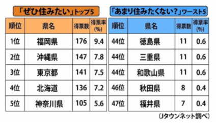 2015-08-j-01