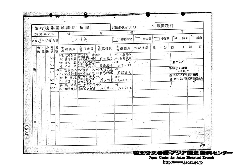第755海軍航空隊の銃撃について記述された報告