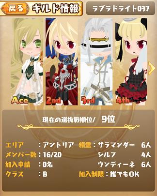 初選抜戦結果150301