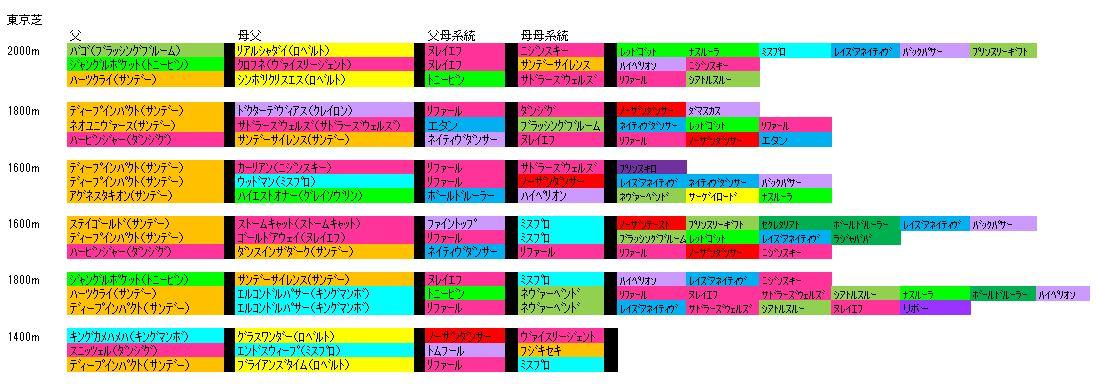2/14東京芝