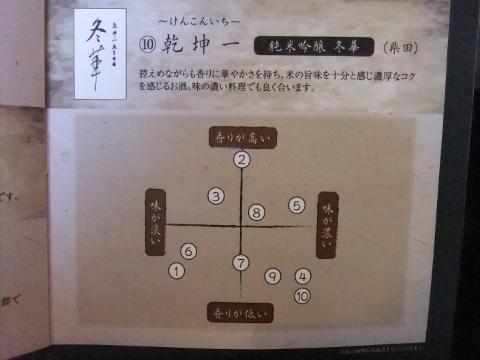 伊達藩いろり屋 二代目ごいち GEMS市ヶ谷店>