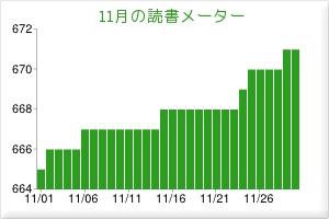 141229 BookMeter