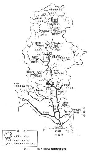 北上川博物館構想