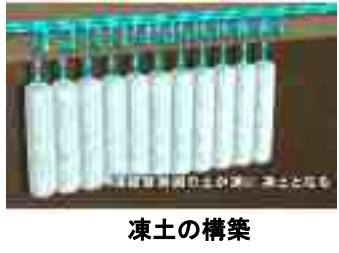 アホな臨界軍団3