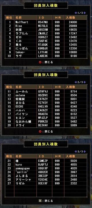 第88回入魂祭ぽから丼記録