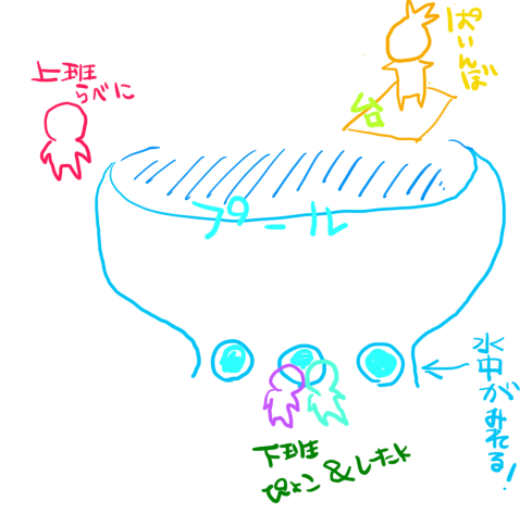 bandicam 2015-08-11 18-39-18-044
