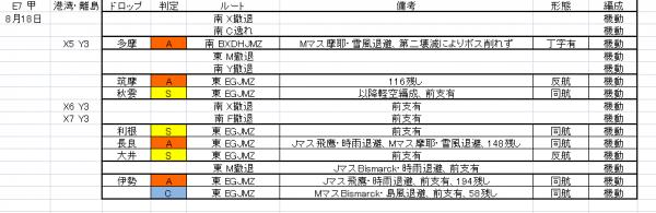 8月18日 E7甲削り表