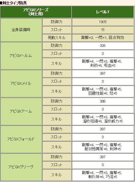 アヴ剣士2