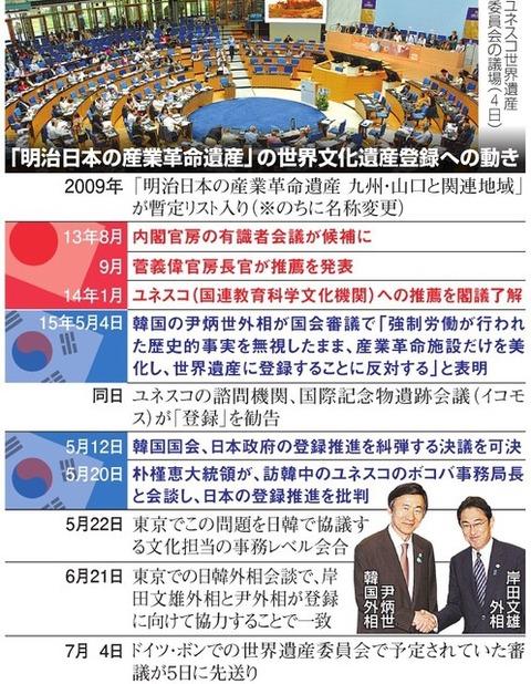 朝日新聞 世界遺産