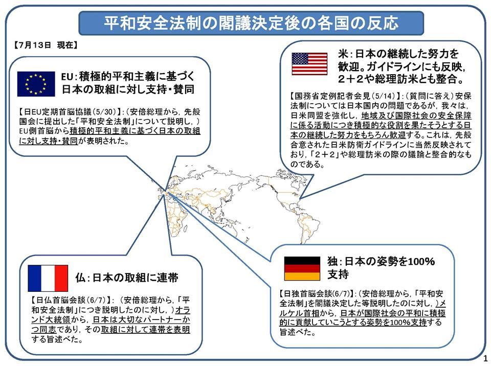 諸外国の安保法制について1