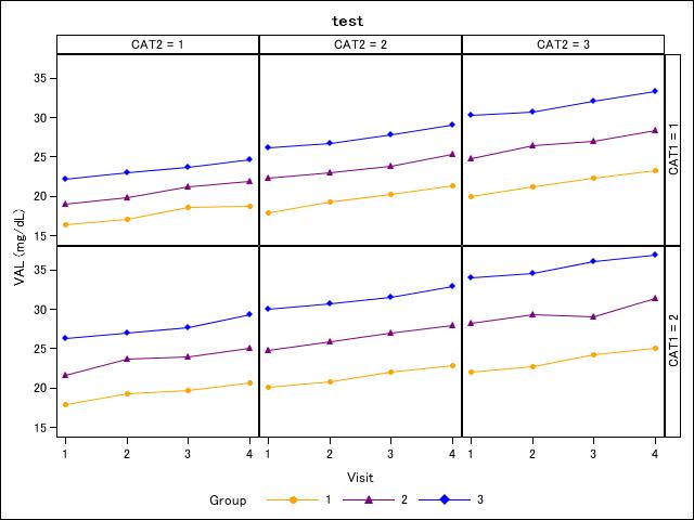 GTL_vs_styleattrs_2.png